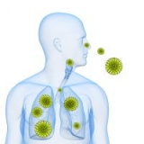 Сильные аллергии